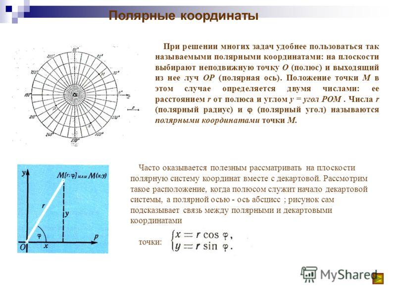 Разряд конденсатора И в электрических цепях также возникают синусоидальные колебания,например, в цепи, изображенной в правом верхнем углу, где С- емкость конденсатора, U –напряжение на источнике тока, L –индуктивность катушки, - угловая частота колеб