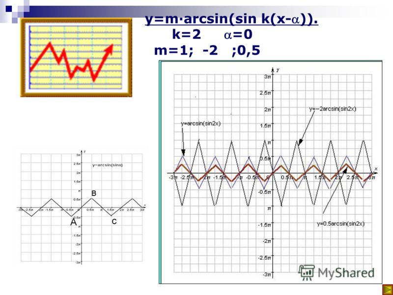 Полярные координаты При решении многих задач удобнее пользоваться так называемыми полярными координатами: на плоскости выбирают неподвижную точку О (полюс) и выходящий из нее луч ОР (полярная ось). Положение точки М в этом случае определяется двумя ч