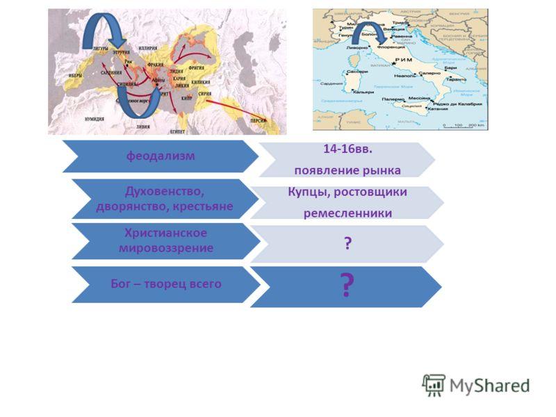 Презентация Рафаэль Сикстинская Мадонна