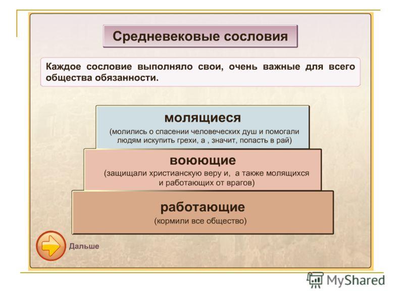 Динамические схемы Объяснение материала Задания к схеме