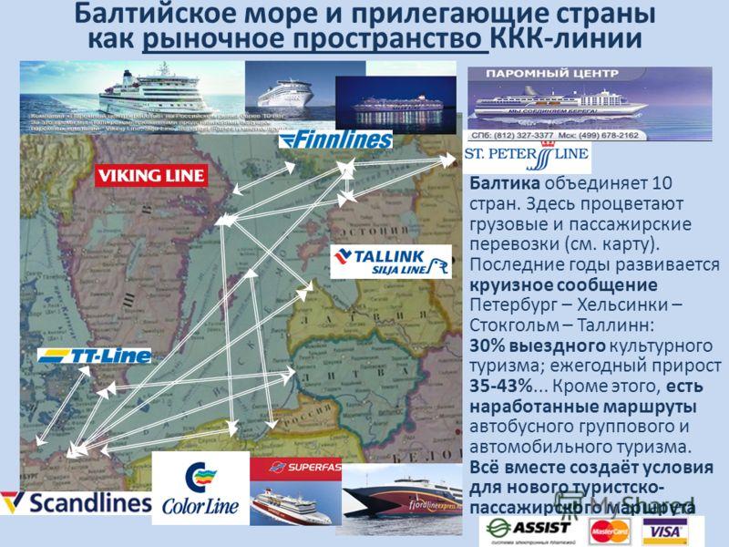 Балтийское море и прилегающие страны как рыночное пространство ККК-линии Балтика объединяет 10 стран. Здесь процветают грузовые и пассажирские перевозки (см. карту). Последние годы развивается круизное сообщение Петербург – Хельсинки – Стокгольм – Та