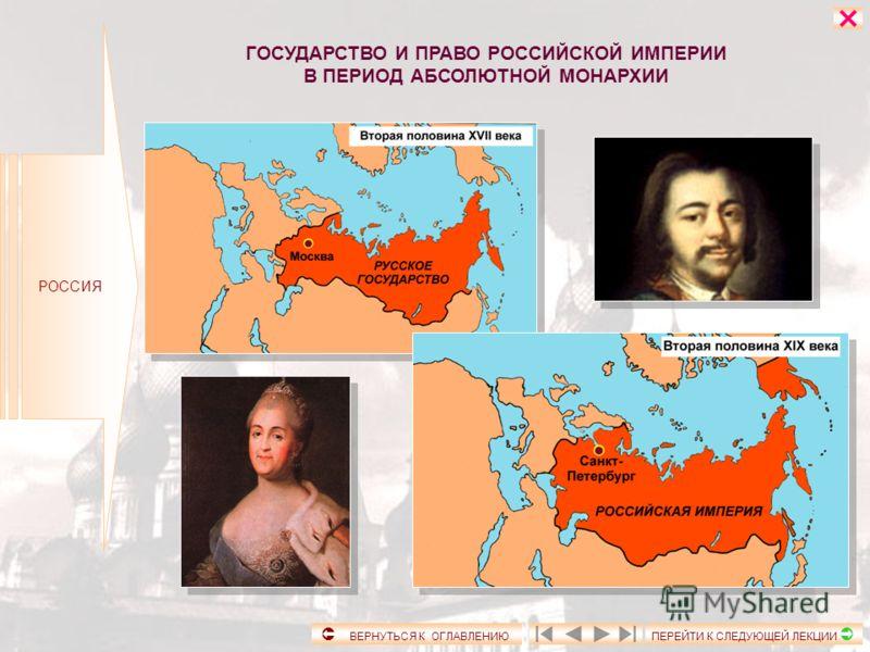 РОССИЯ ПРАВО Крепостные не могли делать общую ссылку на барина, ссылка