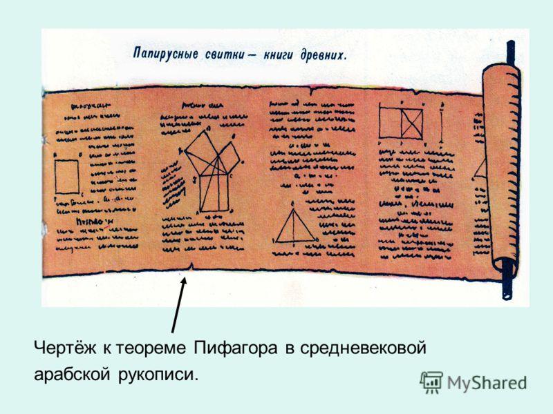 Чертёж к теореме Пифагора в средневековой арабской рукописи.