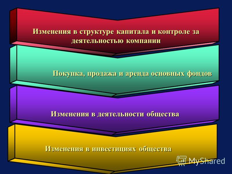 Изменения в структуре капитала и контроле за деятельностью компании Покупка, продажа и аренда основных фондов Изменения в деятельности общества Изменения в инвестициях общества