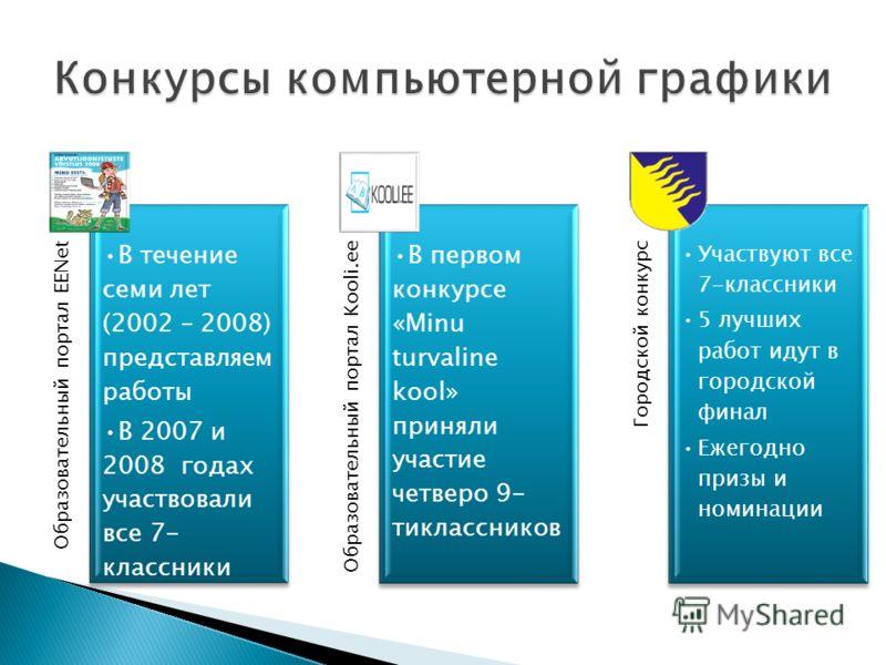 Образовательный портал EENet В течение семи лет (2002 – 2008) представляем работы В 2007 и 2008 годах участвовали все 7- классники Образовательный портал Kooli.ee В первом конкурсе «Minu turvaline kool» приняли участие четверо 9- пятиклассников Город