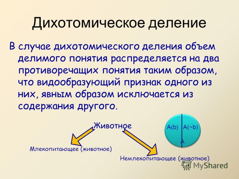 Дихотомическое деление В случае дихотомического деления объем делимого понятия распределяется на два противоречащих понятия таким образом, что видообразующий признак одного из них, явным образом исключается из содержания другого. Животное Немлекопита