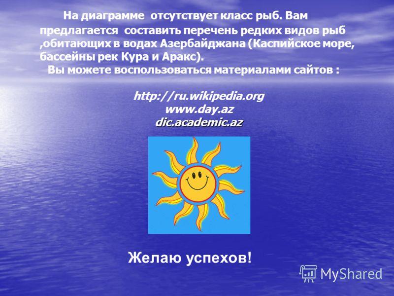 На диаграмме отсутствует класс рыб. Вам предлагается составить перечень редких видов рыб,обитающих в водах Азербайджана (Каспийское море, бассейны рек Кура и Аракс). Вы можете воспользоваться материалами сайтов : http://ru.wikipedia.org www.day.az di