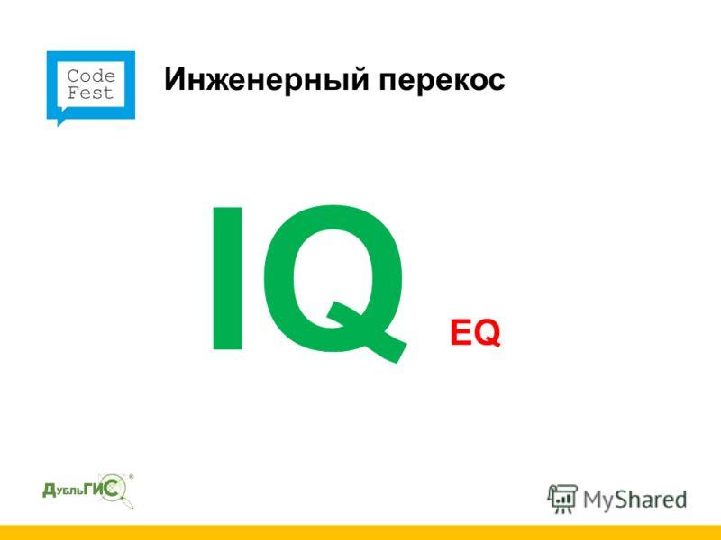 Инженерный перекос IQ EQ