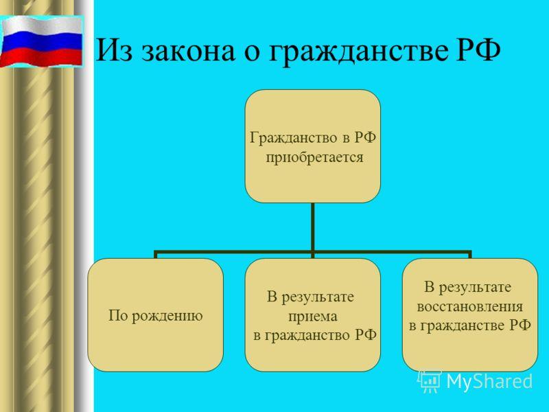 Из закона о гражданстве РФ Гражданство в РФ приобретается По рождению В результате приема в гражданство РФ В результате восстановления в гражданстве РФ