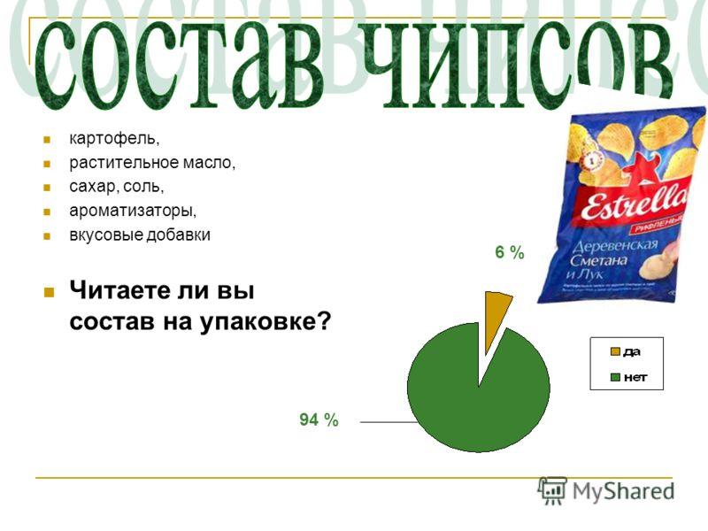 картофель, растительное масло, сахар, соль, ароматизаторы, вкусовые добавки Читаете ли вы состав на упаковке? 94 % 6 %