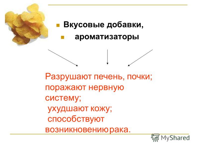 Вкусовые добавки, ароматизаторы Разрушают печень, почки; поражают нервную систему; ухудшают кожу; способствуют возникновению рака.