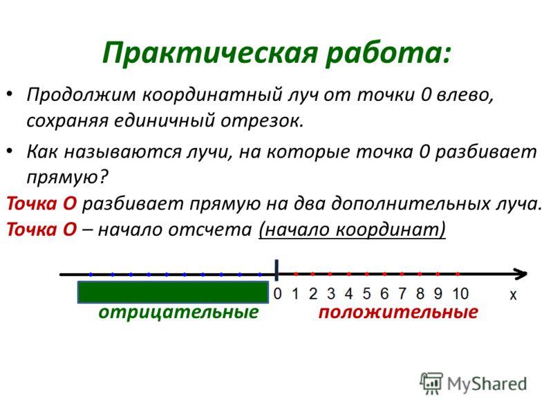Практическая работа: Продолжим координатный луч от точки 0 влево, сохраняя единичный отрезок. Как называются лучи, на которые точка 0 разбивает прямую? Точка О разбивает прямую на два дополнительных луча. Точка О – начало отсчета (начало координат) о