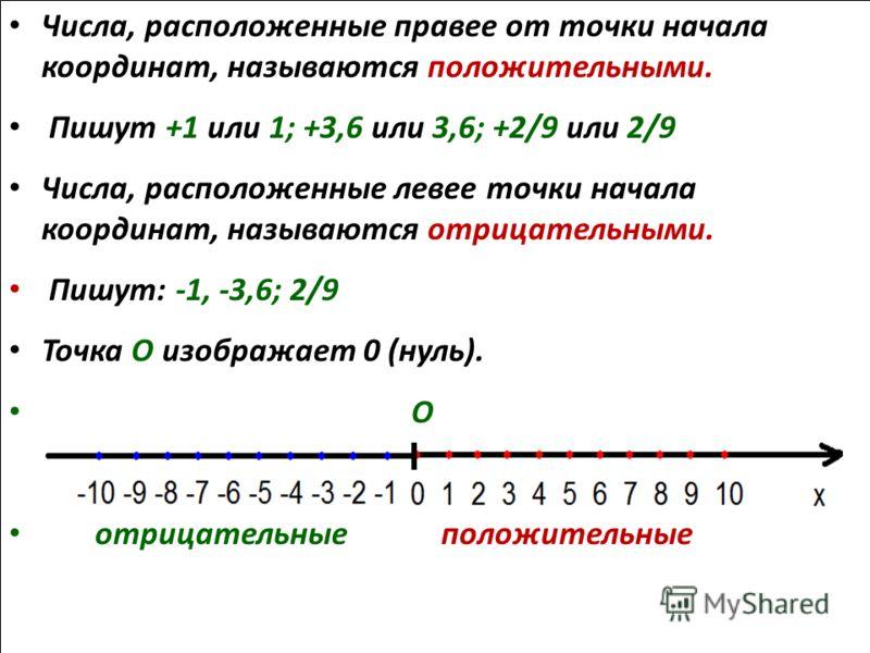 Числа, расположенные правее от точки начала координат, называются положительными. Пишут +1 или 1; +3,6 или 3,6; +2/9 или 2/9 Числа, расположенные левее точки начала координат, называются отрицательными. Пишут: -1, -3,6; 2/9 Точка О изображает 0 (нуль