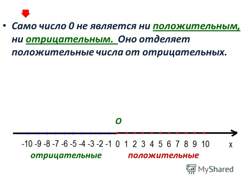 Само число 0 не является ни положительным, ни отрицательным. Оно отделяет положительные числа от отрицательных. О отрицательные положительные