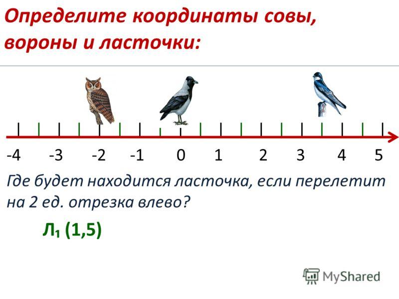 Определите координаты совы, вороны и ласточки: | | | | | | | | | | | | | | | | | | | -4 -3 -2 -1 0 1 2 3 4 5 Где будет находится ласточка, если перелетит на 2 ед. отрезка влево? Л (1,5)