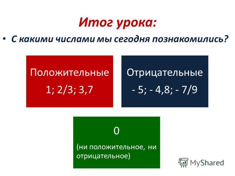 Итог урока: С какими числами мы сегодня познакомились? Положительные 1; 2/3; 3,7 Отрицательные - 5; - 4,8; - 7/9 0 (ни положительное, ни отрицательное)