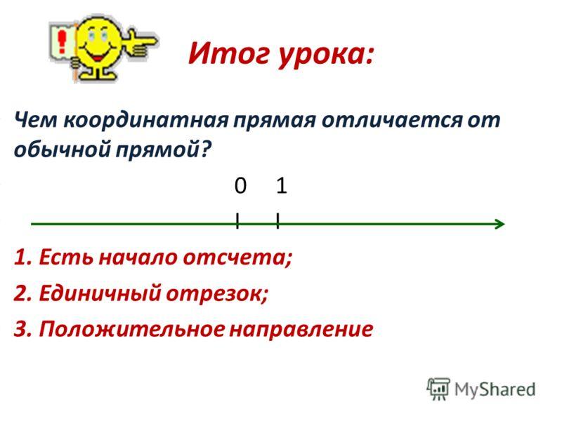 Итог урока: Чем координатная прямая отличается от обычной прямой? 0 1 I I 1. Есть начало отсчета; 2. Единичный отрезок; 3. Положительное направление