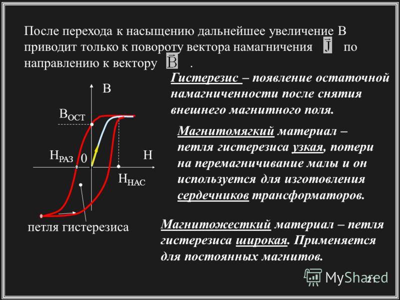 21 Гистерезис – появление остаточной намагниченности после снятия внешнего магнитного поля. После перехода к насыщению дальнейшее увеличение В приводит только к повороту вектора намагничения по направлению к вектору. Магнитомягкий материал – петля ги