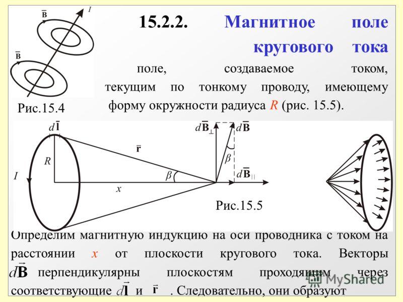 15.2.2. Магнитное поле кругового тока Рассмотрим поле, создаваемое током, текущим по тонкому проводу, имеющему форму окружности радиуса R (рис. 15.5). Определим магнитную индукцию на оси проводника с током на расстоянии х от плоскости кругового тока.