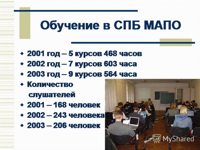 Обучение в СПБ МАПО 2001 год – 5 курсов 468 часов 2002 год – 7 курсов 603 часа 2003 год – 9 курсов 564 часа Количество слушателей 2001 – 168 человек 2002 – 243 человека 2003 – 206 человек