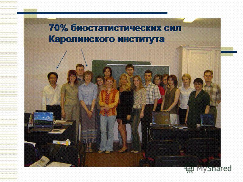 70% биостатистических сил Каролинского института