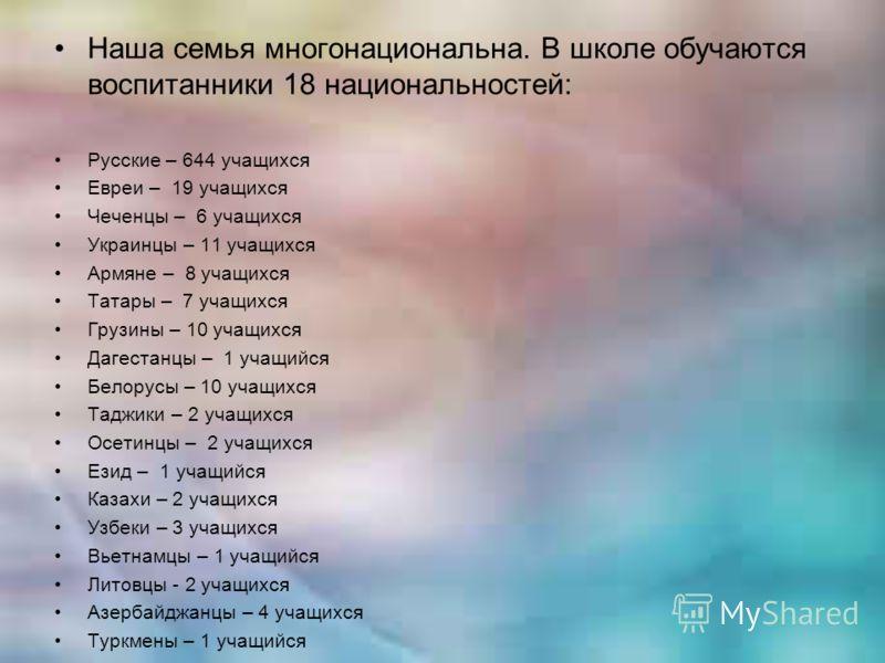 Наша семья многонациональна. В школе обучаются воспитанники 18 национальностей: Русские – 644 учащихся Евреи – 19 учащихся Чеченцы – 6 учащихся Украинцы – 11 учащихся Армяне – 8 учащихся Татары – 7 учащихся Грузины – 10 учащихся Дагестанцы – 1 учащий