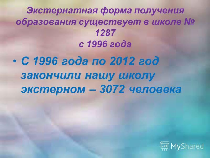 Экстернатная форма получения образования существует в школе 1287 с 1996 года С 1996 года по 2012 год закончили нашу школу экстерном – 3072 человека