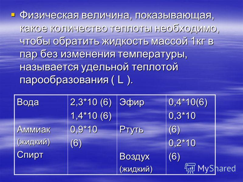 Физическая величина, показывающая, какое количество теплоты необходимо, чтобы обратить жидкость массой 1кг в пар без изменения температуры, называется удельной теплотой парообразования ( L ). ВодаАммиак(жидкий)Спирт 2,3*10 (6) 1,4*10 (6) 0,9*10 (6) Э