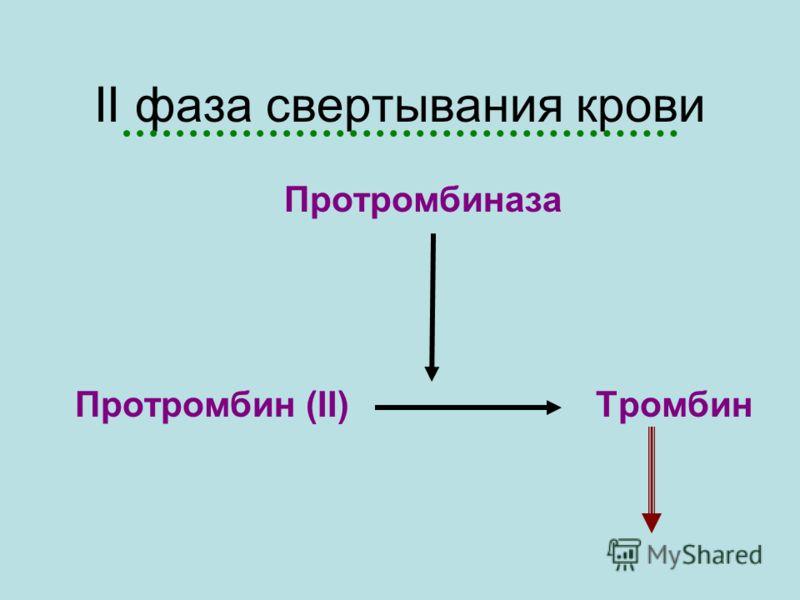 мало I фаза свертывания крови (образование протромбиназы)