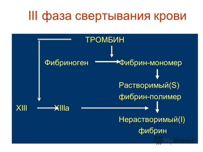 Основные эффекты тромбина Тромбоциты V VIII XI ТРОМБИН XIII Фибриноген