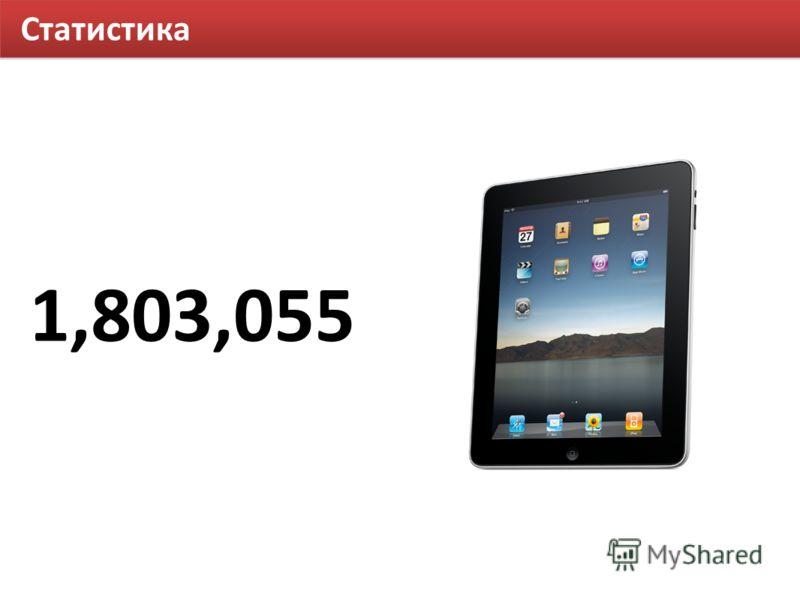 Статистика 1,803,055