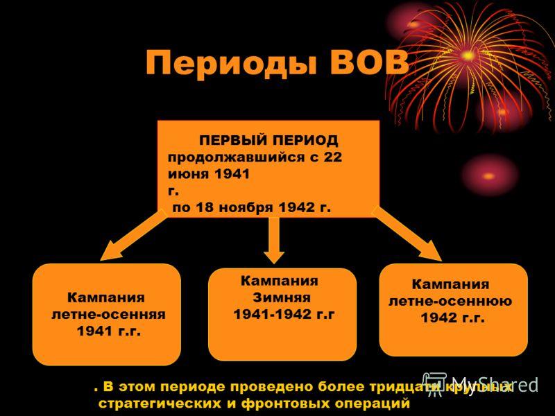Периоды ВОВ Кампания летне-осеннюю 1942 г.г. ПЕРВЫЙ ПЕРИОД продолжавшийся с 22 июня 1941 Периоды ВОВ г. по 18 ноября 1942 г. Кампания Зимняя 1941-1942 г.г Кампания летне-осенняя 1941 г.г.. В этом периоде проведено более тридцати крупных стратегически