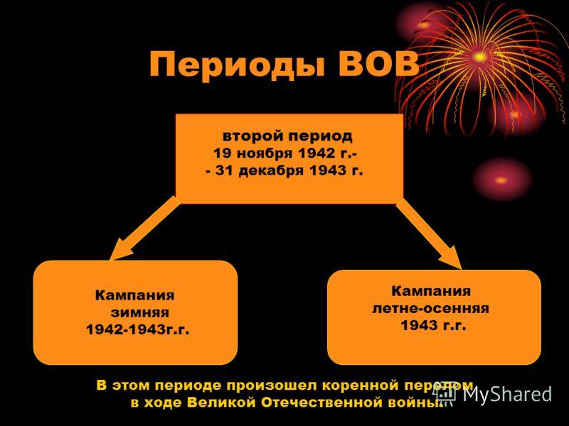 Периоды ВОВ Кампания летне-осенняя 1943 г.г. второй период 19 ноября 1942 г.- - 31 декабря 1943 г. Кампания зимняя 1942-1943г.г. В этом периоде произошел коренной перелом в ходе Великой Отечественной войны.