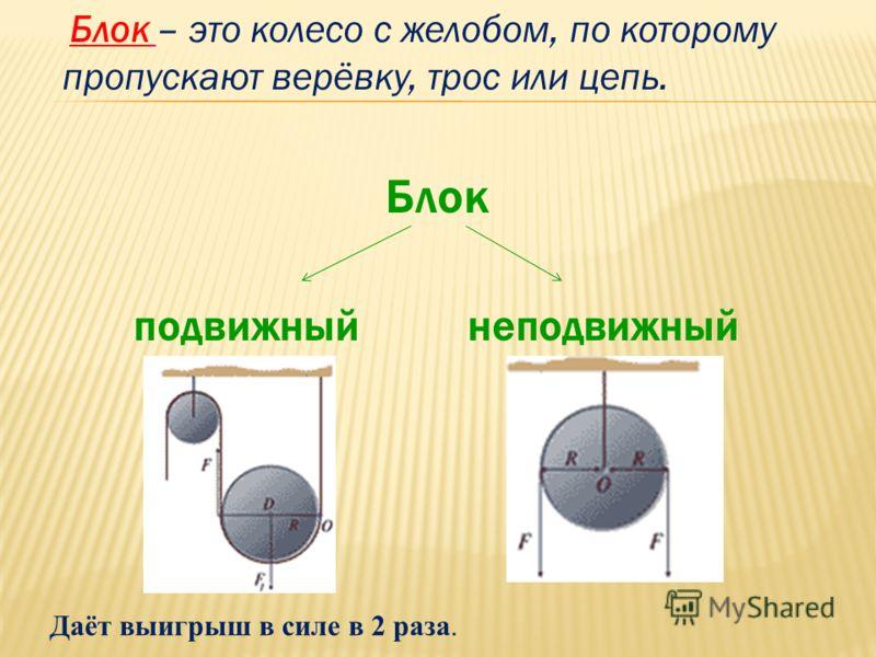 Блок – это колесо с желобом, по которому пропускают верёвку, трос или цепь. Блок подвижный неподвижный Даёт выигрыш в силе в 2 раза.