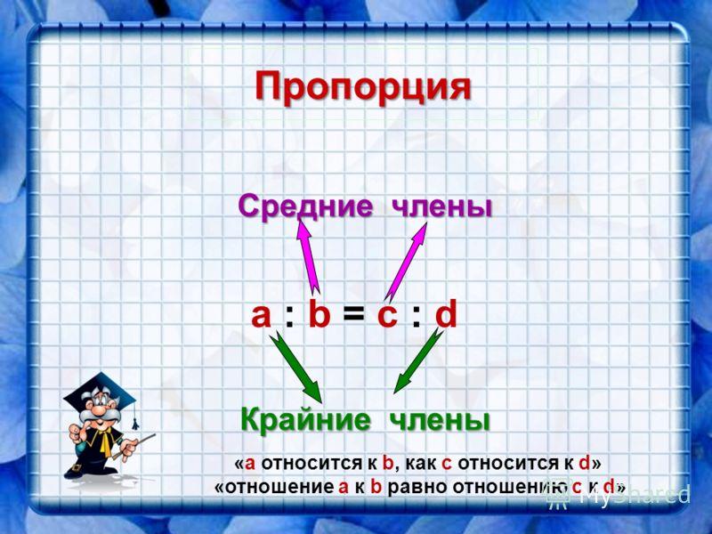 Пропорция a : b = c : d Средние члены Крайние члены «а относится к b, как с относится к d» «отношение а к b равно отношению с к d»