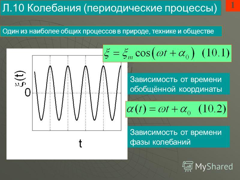 Один из наиболее общих процессов в природе, технике и обществе 1 Л.10 Колебания (периодические процессы) Зависимость от времени фазы колебаний Зависимость от времени обобщённой координаты