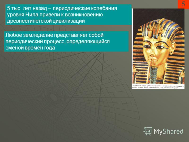 5 5 тыс. лет назад – периодические колебания уровня Нила привели к возникновению древнеегипетской цивилизации Любое земледелие представляет собой периодический процесс, определяющийся сменой времён года