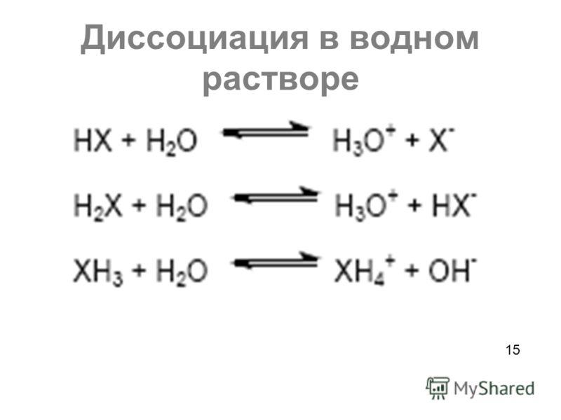 Диссоциация в водном растворе 15