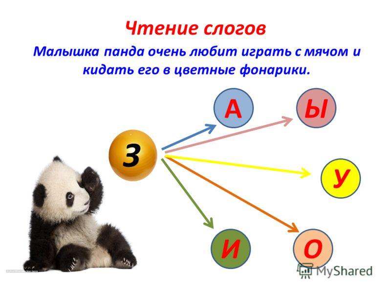 Чтение слогов Малышка панда очень любит играть с мячом и кидать его в цветные фонарики. З А ОИ Ы У
