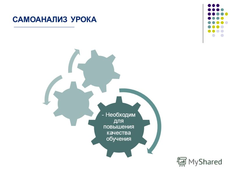 - Необходим для повышения качества обучения САМОАНАЛИЗ УРОКА