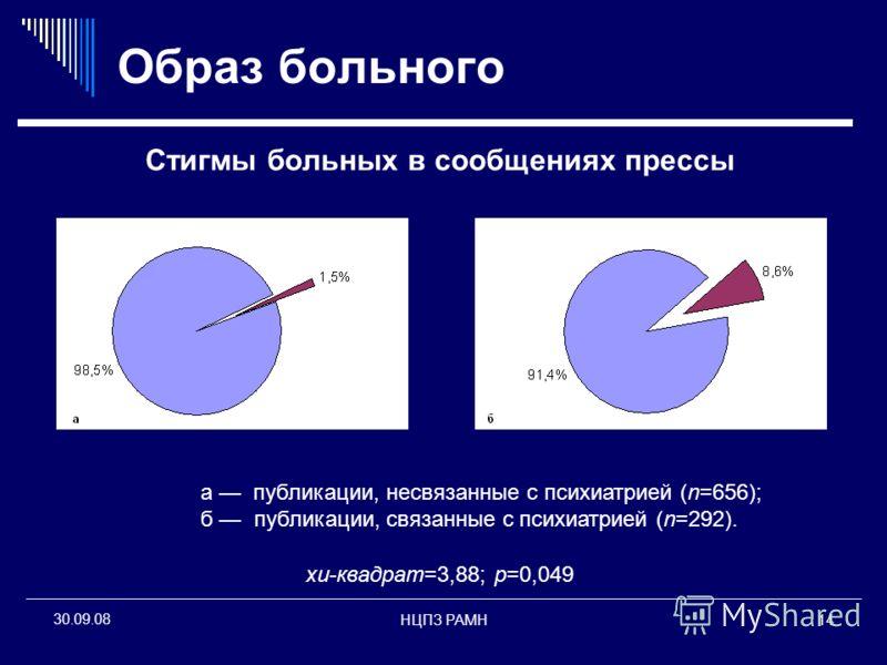 НЦПЗ РАМН14 30.09.08 Образ больного Стигмы больных в сообщениях прессы хи-квадрат=3,88; р=0,049 а публикации, несвязанные с психиатрией (n=656); б публикации, связанные с психиатрией (n=292).