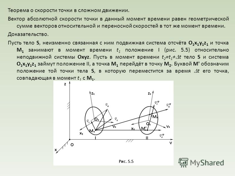 Теорема о скорости точки в сложном движении. Вектор абсолютной скорости точки в данный момент времени равен геометрической сумме векторов относительной и переносной скоростей в тот же момент времени. Доказательство. Пусть тело S, неизменно связанная