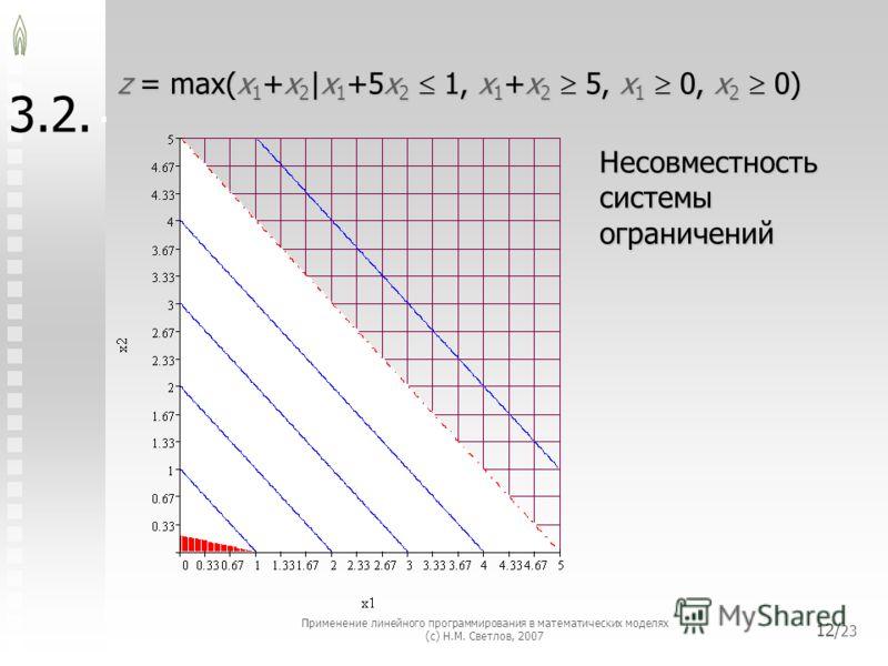 Применение линейного программирования в математических моделях (с) Н.М. Светлов, 2007 12/ 23 3.2. z = max(x 1 +x 2 |x 1 +5x 2 1, x 1 +x 2 5, x 1 0, x 2 0) Несовместность системы ограничений