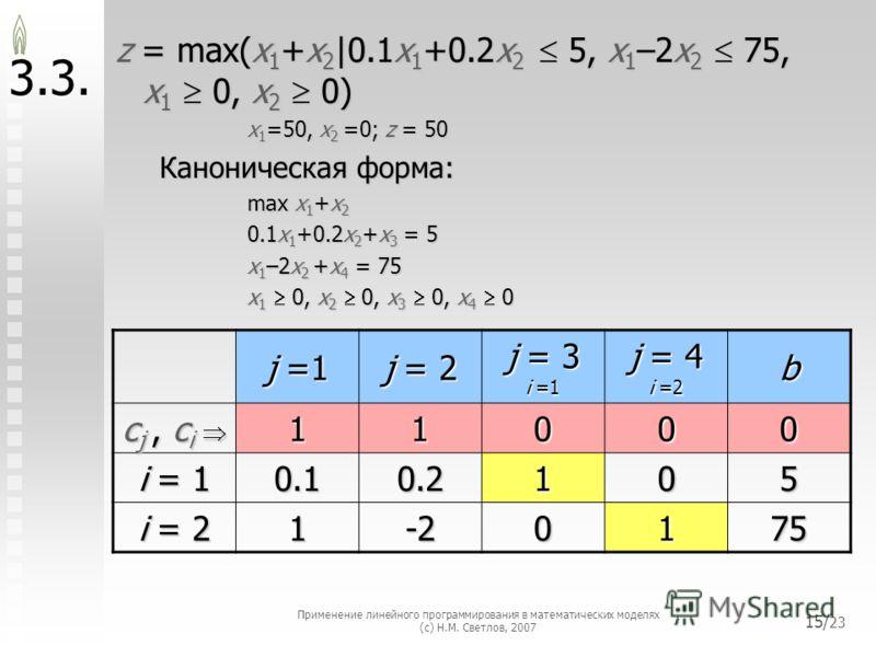 Применение линейного программирования в математических моделях (с) Н.М. Светлов, 2007 15/ 23 3.3. z = max(x 1 +x 2 |0.1x 1 +0.2x 2 5, x 1 –2x 2 75, x 1 0, x 2 0) x 1 =50, x 2 =0; z = 50 Каноническая форма: max x 1 +x 2 0.1x 1 +0.2x 2 +x 3 = 5 x 1 –2x