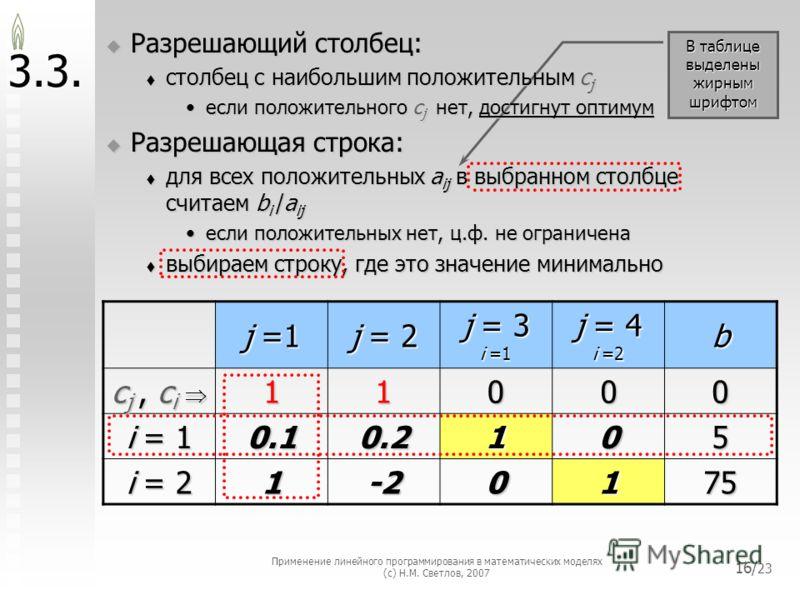 Применение линейного программирования в математических моделях (с) Н.М. Светлов, 2007 16/ 23 В таблице выделены жирным шрифтом 3.3. Разрешающий столбец: Разрешающий столбец: столбец с наибольшим положительным c j столбец с наибольшим положительным c