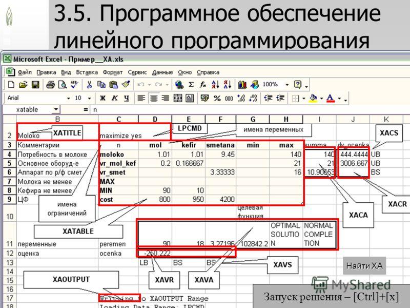Применение линейного программирования в математических моделях (с) Н.М. Светлов, 2007 22/ 23 3.5. Программное обеспечение линейного программирования Запуск решения – [Ctrl]+[x] Найти XA Найти XA