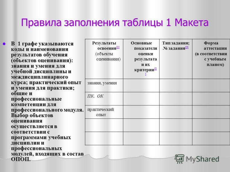Правила заполнения таблицы 1 Макета В 1 графе указываются коды и наименования результатов обучения (объектов оценивания): знания и умения для учебной дисциплины и междисциплинарного курса; практический опыт и умения для практики; общие и профессионал