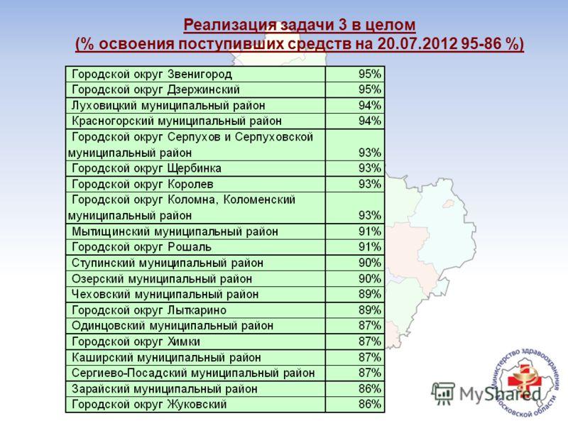 Реализация задачи 3 в целом (% освоения поступивших средств на 20.07.2012 95-86 %)
