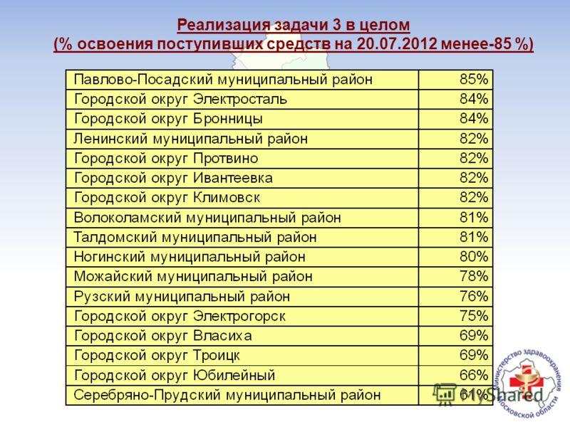 Реализация задачи 3 в целом (% освоения поступивших средств на 20.07.2012 менее-85 %)