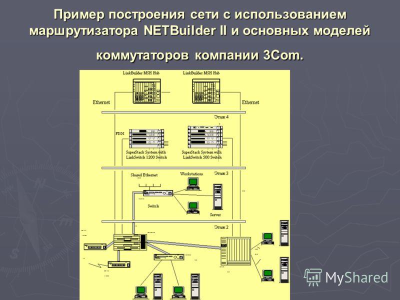 Пример построения сети с использованием маршрутизатора NETBuilder II и основных моделей коммутаторов компании 3Com.